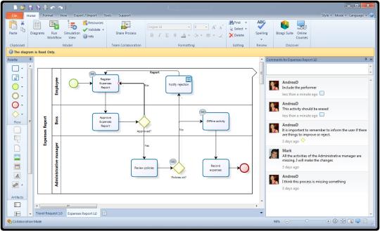 Bizagi process modeler free download.