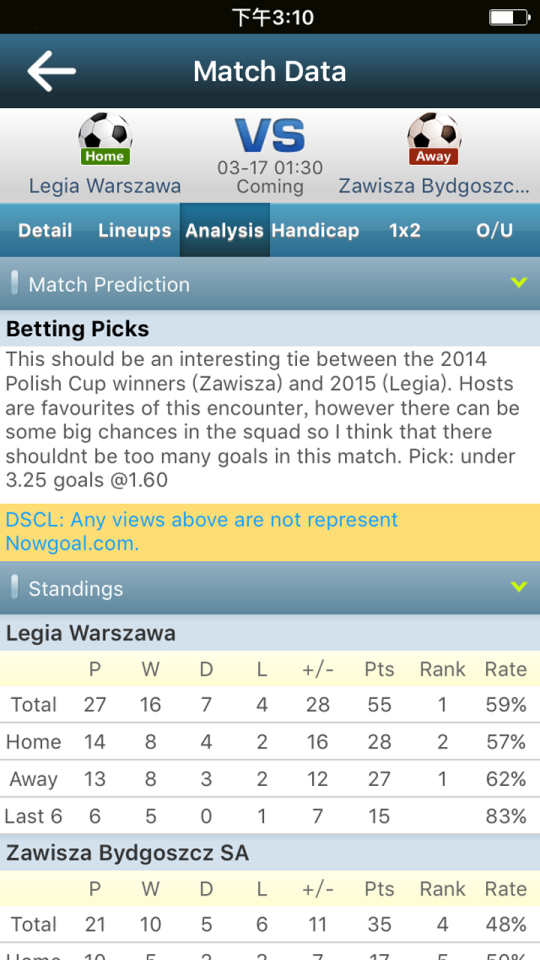 Nowgoal Livescore Odds Download and Install | Android