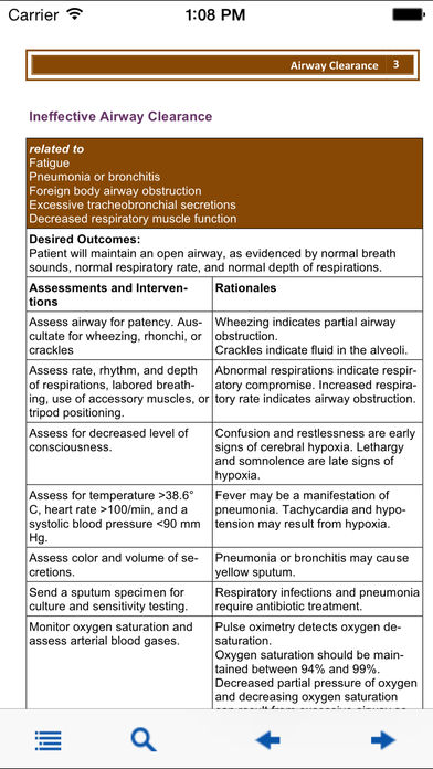 ️ Nursing Care Plan For Ineffective Airway Clearance