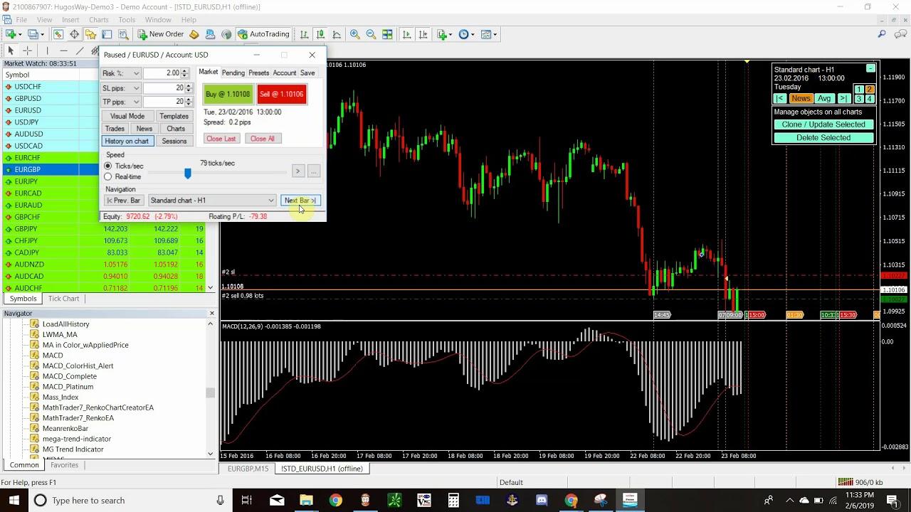 forex simulator online btc usdt exchange